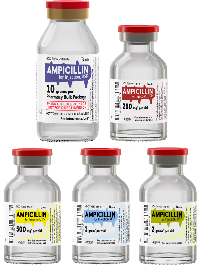 Ampicillin for Injection, USP